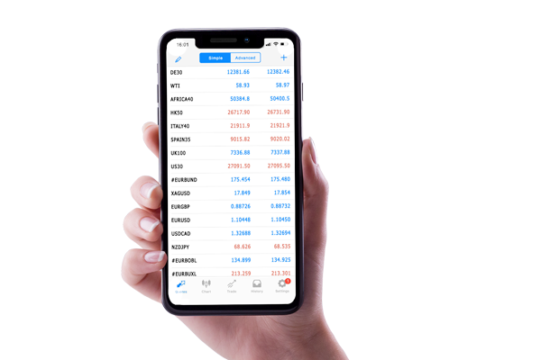 Mobile trading app for smartphones